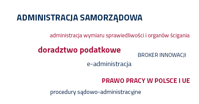 specjalności kierunku administarcja