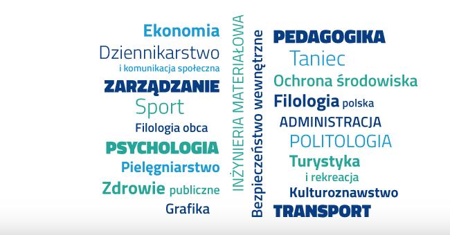 Specjalności AHE Łódź