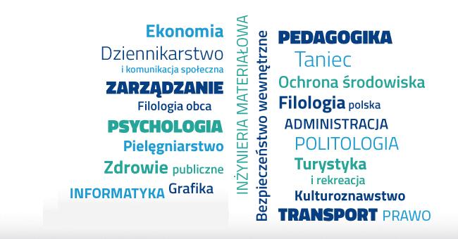 kierunki Akademii Humanistyczno-Ekonomicznej w Łodzi