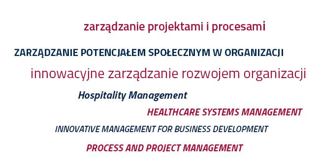zarządzanie - specjalności